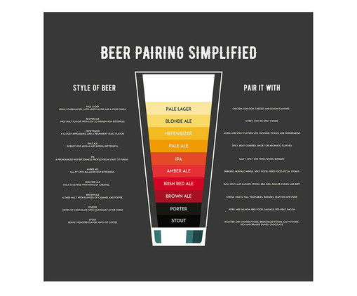 Placa beer pairing simplified, Madeira Natural | WestwingNow