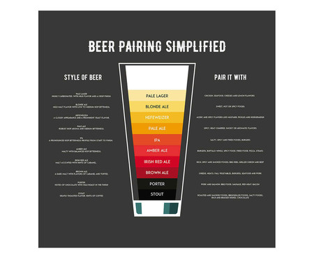 Placa beer pairing simplified | WestwingNow